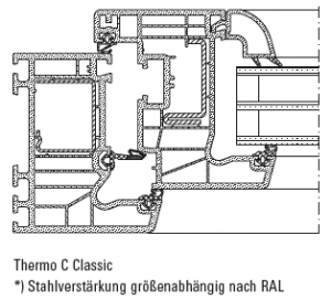 thermo_c_classic_04
